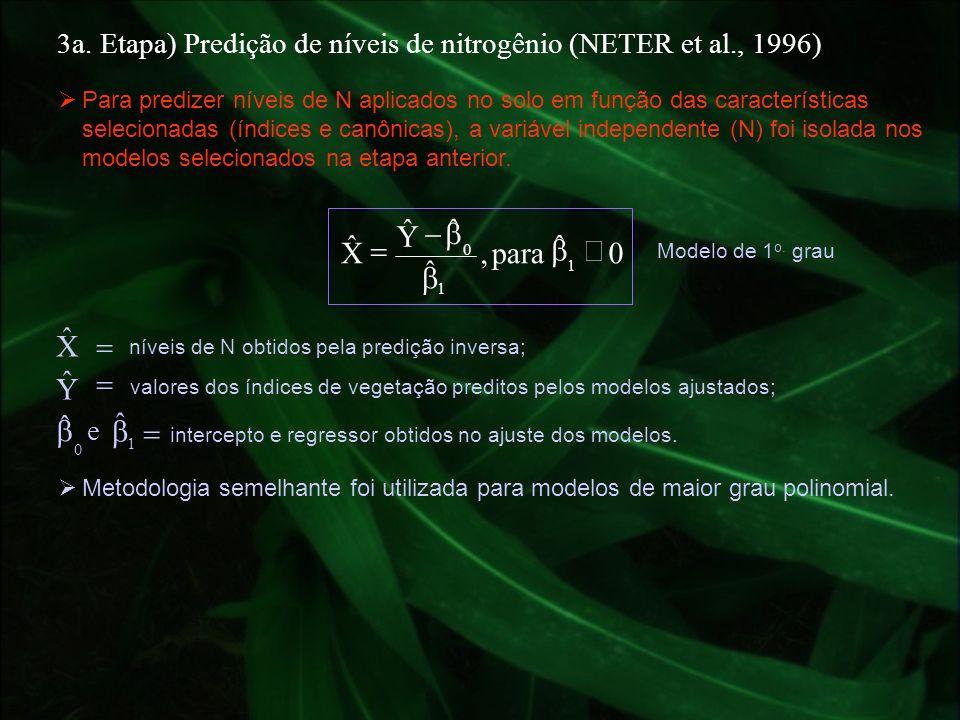 3a. Etapa) Predição de níveis de nitrogênio (NETER et al., 1996) Para predizer níveis de N aplicados no solo em função das características selecionada