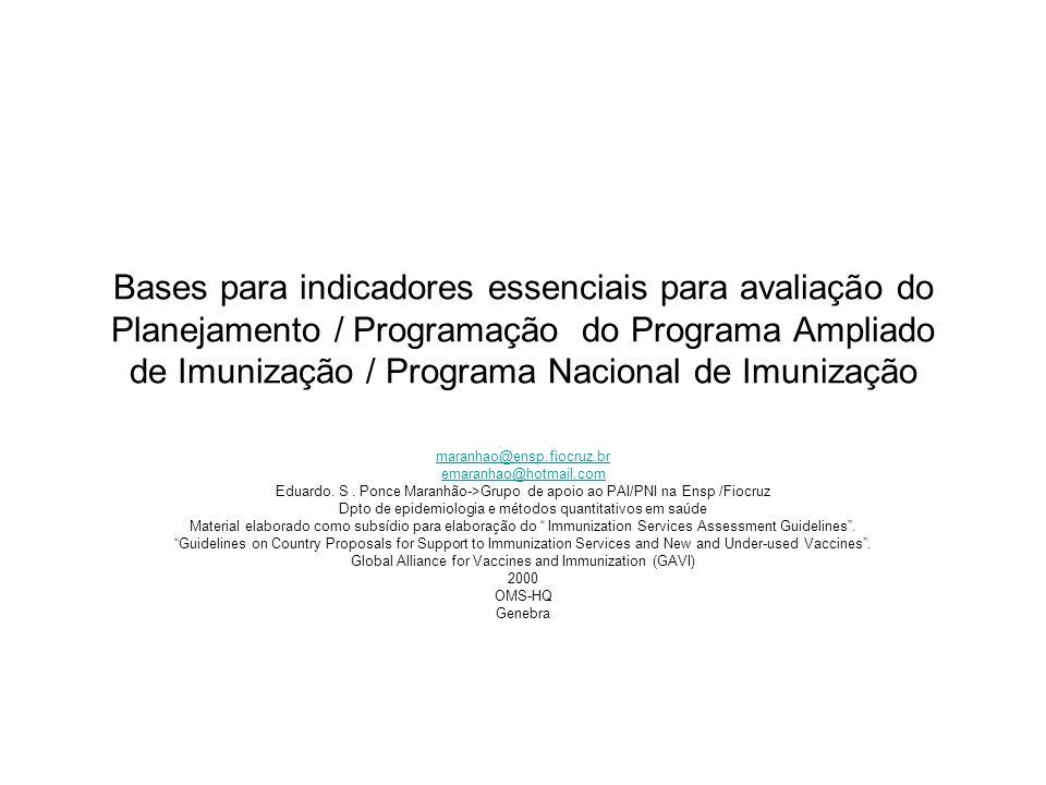 Bases para indicadores essenciais para avaliação do Planejamento / Programação do Programa Ampliado de Imunização / Programa Nacional de Imunização maranhao@ensp.fiocruz.br emaranhao@hotmail.com Eduardo.