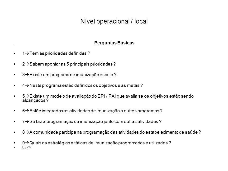 Nível operacional / local Perguntas Básicas 1 Tem as prioridades definidas ? 2 Sabem apontar as 5 principais prioridades ? 3 Existe um programa de imu