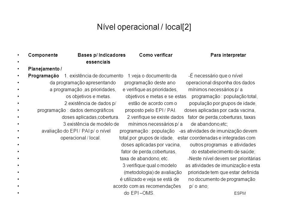 Nível operacional / local[2] Componente Bases p/ Indicadores Como verificar Para interpretar essenciais Planejamento / Programação 1. existência de do
