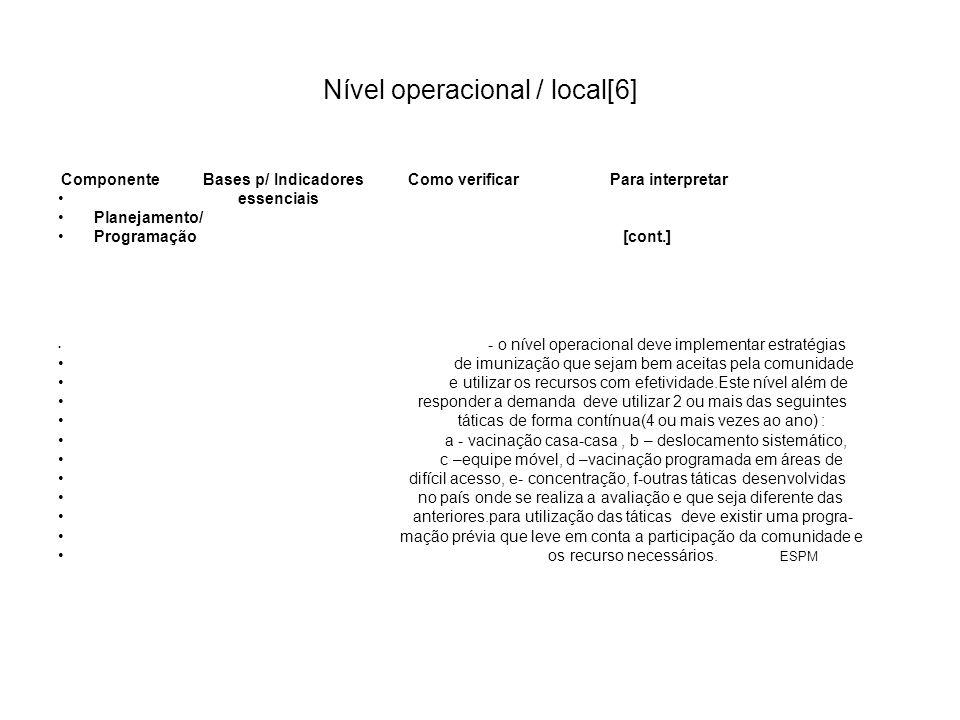 Nível operacional / local[6] Componente Bases p/ Indicadores Como verificar Para interpretar essenciais Planejamento/ Programação [cont.] - o nível op