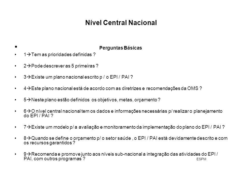 Nível Central Nacional Perguntas Básicas 1 Tem as prioridades definidas ? 2 Pode descrever as 5 primeiras ? 3 Existe um plano nacional escrito p / o E
