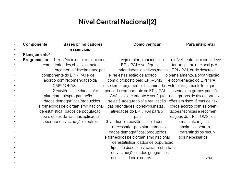 Nível Central Nacional[2] Componente Bases p/ Indicadores Como verificar Para interpretar essenciais Planejamento/ Programação 1.existência de plano nacional 1.veja o plano nacional do - o nível central nacional deve com prioridades,objetivos,metas, EPI / PAI e verifique as ter um plano nacional p/ o orçamento (discriminado por prioridades, objetivos,metas, EPI / PAI, onde descreve componente do EPI / PAI e de e se estas estão de acordo o planejamento, a organização, acordo com recomendação da com o proposto pelo EPI –OMS e coordenação do EPI / PAI.