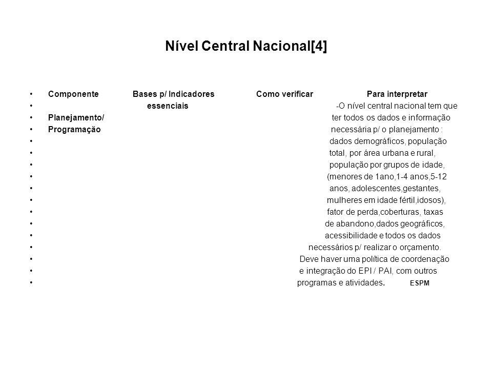 Nível Central Nacional[4] Componente Bases p/ Indicadores Como verificar Para interpretar essenciais -O nível central nacional tem que Planejamento/ t