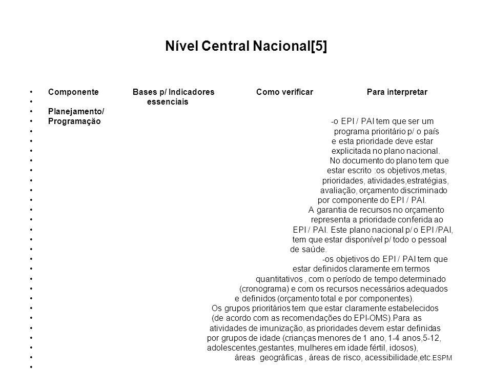 Nível Central Nacional[5] Componente Bases p/ Indicadores Como verificar Para interpretar essenciais Planejamento/ Programação -o EPI / PAI tem que ser um programa prioritário p/ o país e esta prioridade deve estar explicitada no plano nacional.