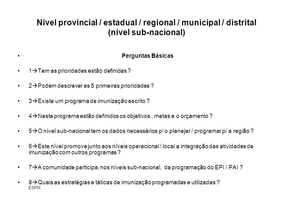 Nível provincial / estadual / regional / municipal / distrital (nível sub-nacional) Perguntas Básicas 1 Tem as prioridades estão definidas ? 2 Podem d