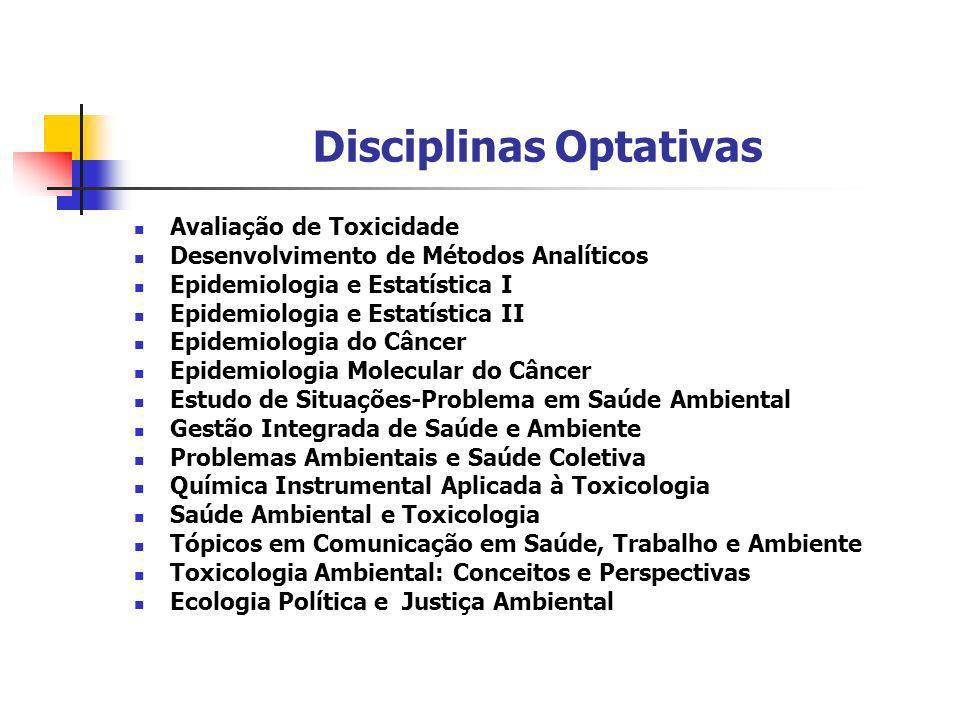 Disciplinas Optativas Avaliação de Toxicidade Desenvolvimento de Métodos Analíticos Epidemiologia e Estatística I Epidemiologia e Estatística II Epide