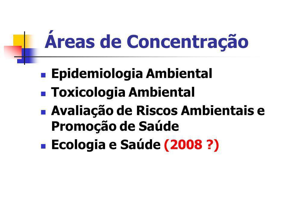 Áreas de Concentração Epidemiologia Ambiental Toxicologia Ambiental Avaliação de Riscos Ambientais e Promoção de Saúde Ecologia e Saúde (2008 ?)