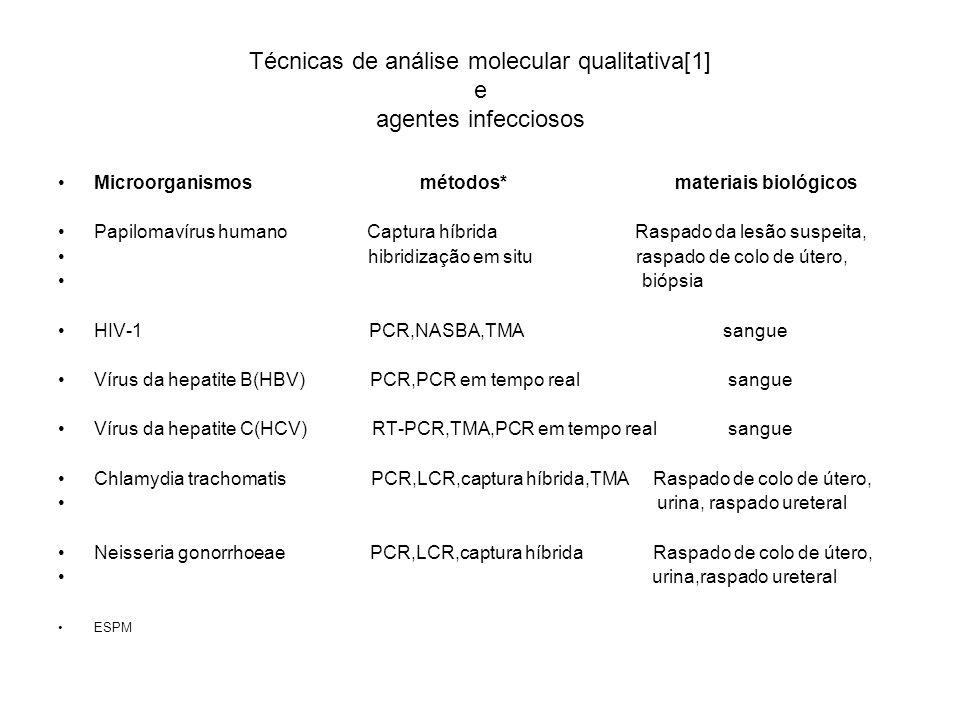 Técnicas de análise molecular qualitativa[2] Microorganismos métodos* materiais biológicos Toxoplasma gondii PCR, PCR em tempo real sangue,liquido amniótico Micobactérias PCR, PCR em tempo real escarro, lavados, urina TMA biópsia Citomegalovírus PCR,NASBA,PCR em tempo real sangue,urina,liquor Herpes simples tipos 1 e 2 PCR,PCR em tempo real sangue, liquor Vírus Epstein –Barr PCR,PCR em tempo real sangue Parvovírus B 19 PCR,hibridização sangue Eritrovírus B 19 PCR sangue, liquido amniótico ESPM