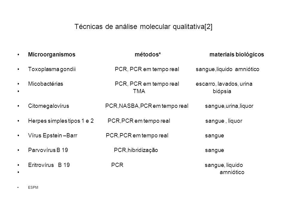 Técnicas de análise molecular qualitativa[3] Microrganismo métodos* materiais biológicos HTLV-1 e HTLV-2 RT-PCR sangue,liquor, biópsia Vírus da dengue PCR,PCR em tempo real sangue Vírus da rubéola RT-PCR sangue Herpesvírus-8 PCR sangue Herpes vírus-6 PCR sangue, liquor Vírus JC PCR liquor Enterovírus PCR liquor,sangue Vírus da caxumba RT-PCR liquor ESPM