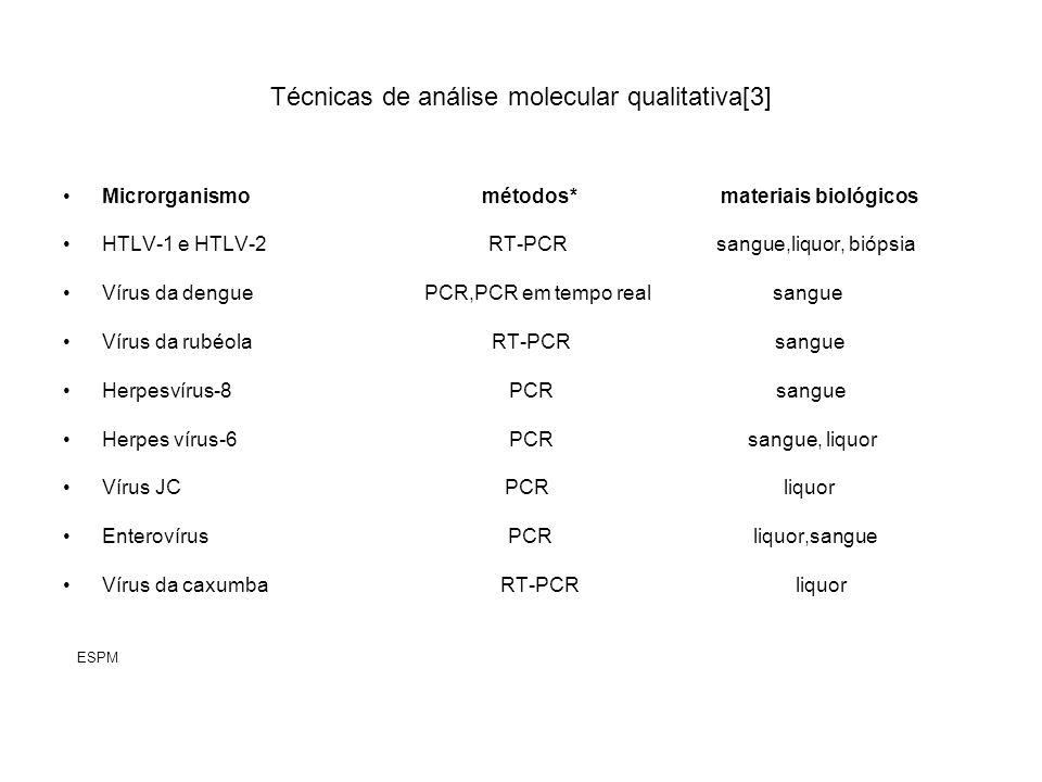 Métodos * Obs: :Estas não são as única técnicas disponíveis, mas as + comumente empregadas p/ investigação de cada um dos microorganismos : : PCR [polymerase chain reaction] ; RT-PCR [reverse-transcribed polymerase chain reaction] ; NASBA [nucleic acid sequence-based amplification] ; LCR [ligase chain reaction] ; TMA [transcription mediated amplificacion].
