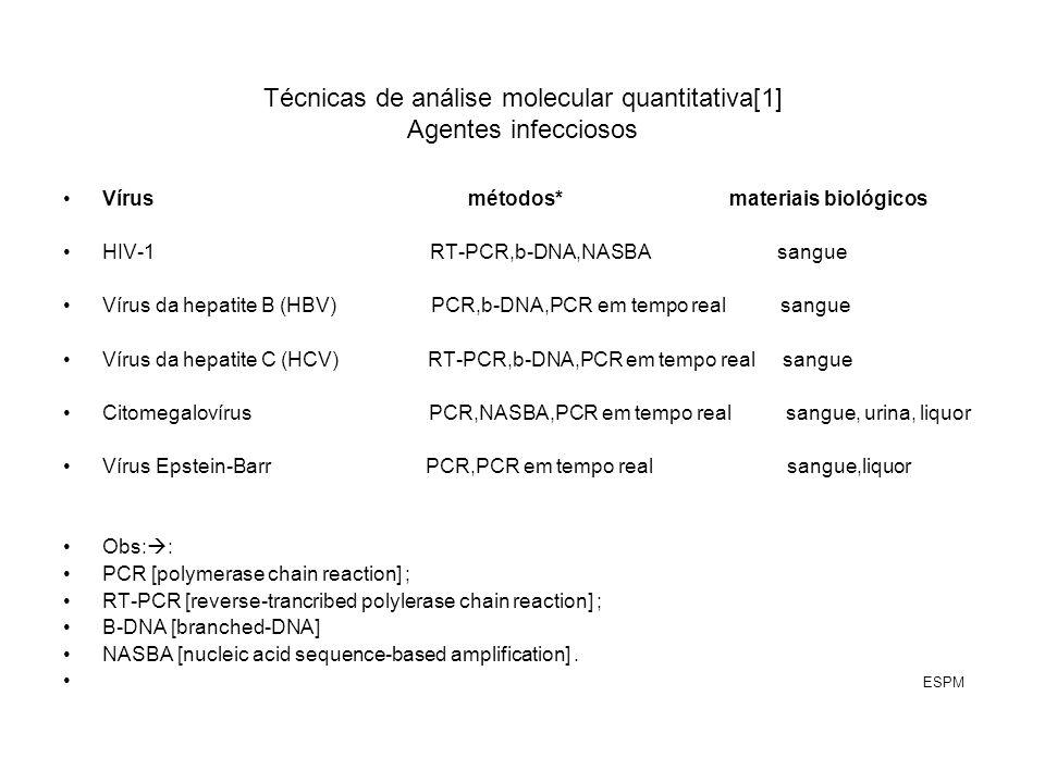 Técnicas de análise molecular quantitativa[1] Agentes infecciosos Vírus métodos* materiais biológicos HIV-1 RT-PCR,b-DNA,NASBA sangue Vírus da hepatit