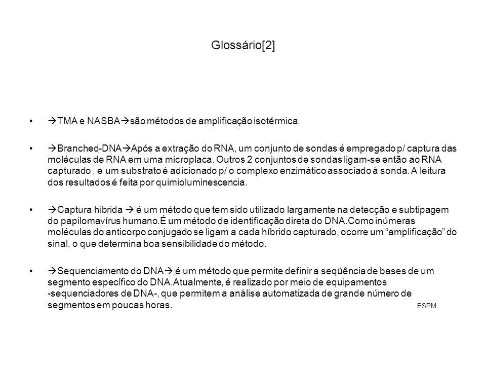 Glossário[2] TMA e NASBA são métodos de amplificação isotérmica. Branched-DNA Após a extração do RNA, um conjunto de sondas é empregado p/ captura das