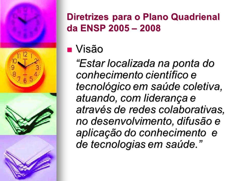 Diretrizes para o Plano Quadrienal da ENSP 2005 – 2008 Visão Visão Estar localizada na ponta do conhecimento científico e tecnológico em saúde coletiva, atuando, com liderança e através de redes colaborativas, no desenvolvimento, difusão e aplicação do conhecimento e de tecnologias em saúde.