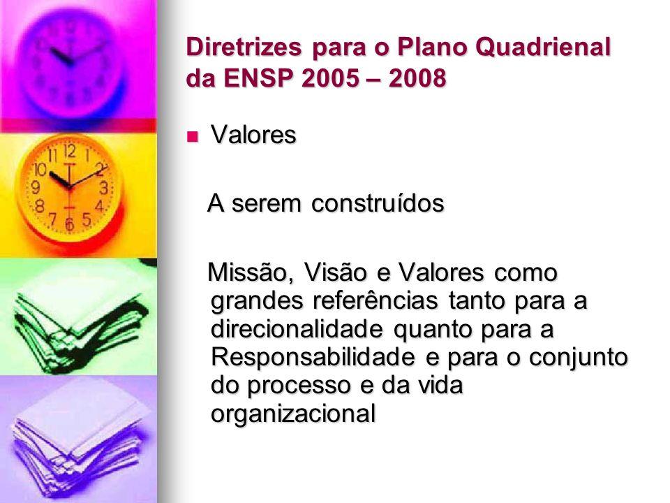 Diretrizes para o Plano Quadrienal da ENSP 2005 – 2008 Valores Valores A serem construídos A serem construídos Missão, Visão e Valores como grandes referências tanto para a direcionalidade quanto para a Responsabilidade e para o conjunto do processo e da vida organizacional Missão, Visão e Valores como grandes referências tanto para a direcionalidade quanto para a Responsabilidade e para o conjunto do processo e da vida organizacional