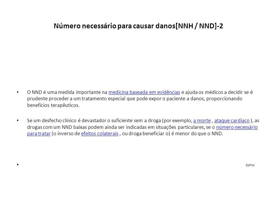 Número necessário para causar danos[NNH / NND]-3 Exemplo de cálculo do número necessário para causar danos.