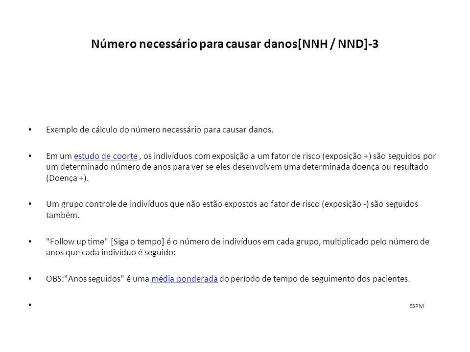 Número necessário para causar danos[NNH / NND]-3 Exemplo de cálculo do número necessário para causar danos. Em um estudo de coorte, os indivíduos com