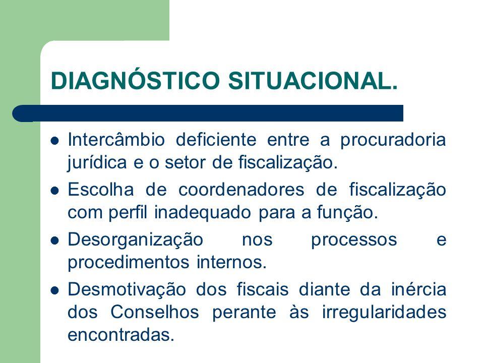 DIAGNÓSTICO SITUACIONAL.
