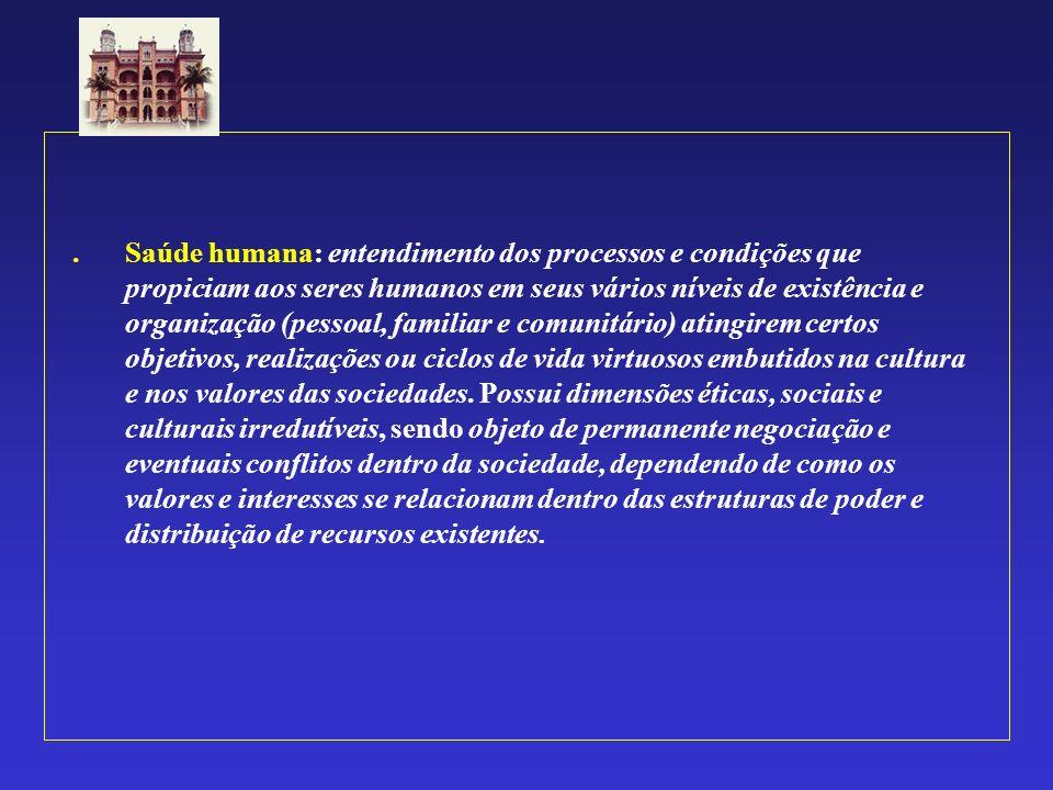 .Saúde humana: entendimento dos processos e condições que propiciam aos seres humanos em seus vários níveis de existência e organização (pessoal, fami
