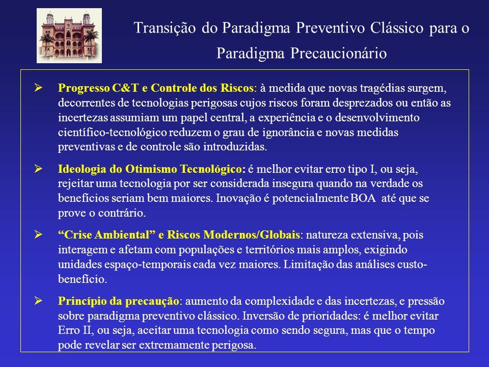 Transição do Paradigma Preventivo Clássico para o Paradigma Precaucionário Progresso C&T e Controle dos Riscos: à medida que novas tragédias surgem, d