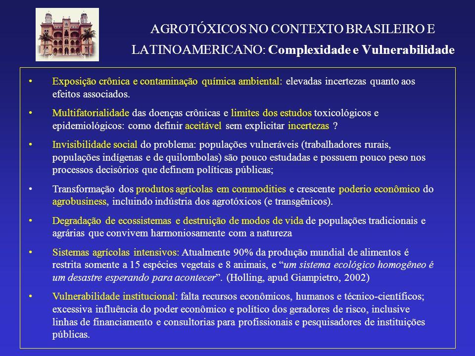 AGROTÓXICOS NO CONTEXTO BRASILEIRO E LATINOAMERICANO: Complexidade e Vulnerabilidade Exposição crônica e contaminação química ambiental: elevadas ince