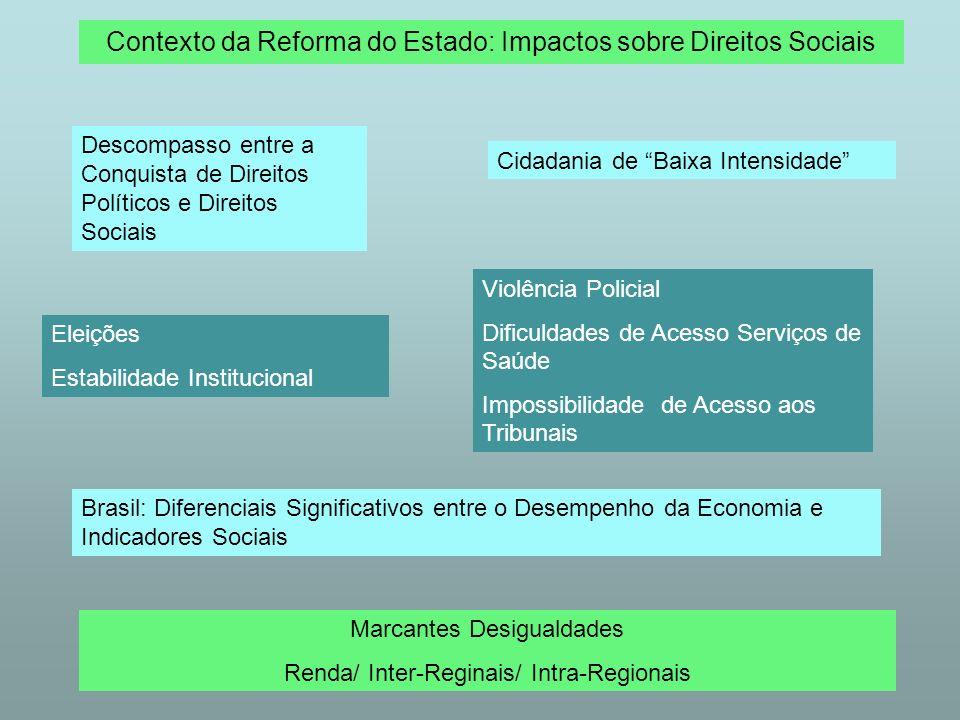 O SUS Constitucional e o SUS Real: Avanços e Percalços DimensõesMudançasAvançosPercalços FinanciamentoFontes Estáveis Critérios de Alocação de Recursos Federais para Unidades Federadas (Estados e Municípios) Aumento dos Gastos dos Municípios Aumento das Transferências Automáticas de Recursos Federais Não Implantação do Orçamento da Seguridade Social Pouca Participação dos Recursos Estaduais Gestão e Organização do Sistema Fortalecimento da Capacidade Gestora do Ministério da Saúde, Secretarias Estaduais e Municipais de Saúde Experiências InovadorasHeterogeneidade da Capacidade Gestora Organização do Sistema/ Prestação de Serviços Organização e Integração da Rede de Serviços Expansão da oferta de serviços (regiões dessassistidas) Distorções nas Relações entre Oferta e Demanda) (excesso/superposição /insuficiência e pouca integração dos serviços) Relações Intergovernamentais Federalismo na SaúdeTransferência de Responsabilidades CIT e CIBs Imprecisão do Papel da Esfera Estadual Competição Federalismo Predatório Relações entre o Público e o Privado Fortalecimento da Capacidade de Regulação Instituições Públicas Regulação das Empresas de Planos e Seguros de Saúde Crescimento relativo das clientelas de planos privados de saúde Multiplicação e Introdução de Práticas Mercantis no Sistema de Saúde (terceirizações, cooperativas, fundações) Privatização do Público Acesso à Rede de Serviços Universalização Mudanças no Modelo de Atenção (Saúde Mental) Expansão da Saúde da Família Acesso a Medicamentos Desigualdades de Acesso e Utilização e Qualidade dos Serviços