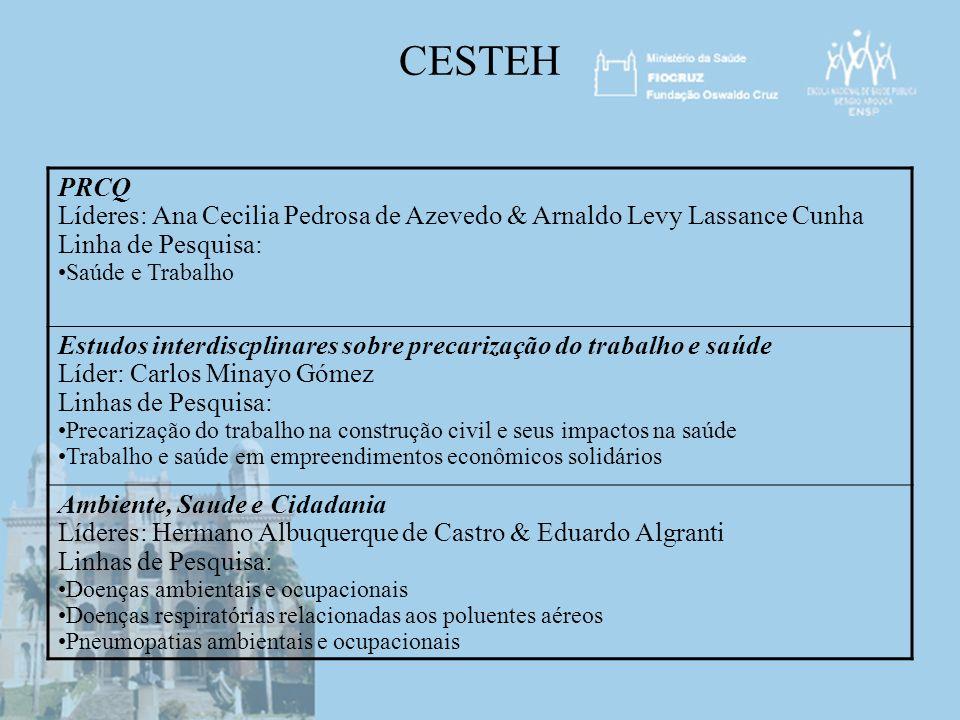 CESTEH PRCQ Líderes: Ana Cecilia Pedrosa de Azevedo & Arnaldo Levy Lassance Cunha Linha de Pesquisa: Saúde e Trabalho Estudos interdiscplinares sobre