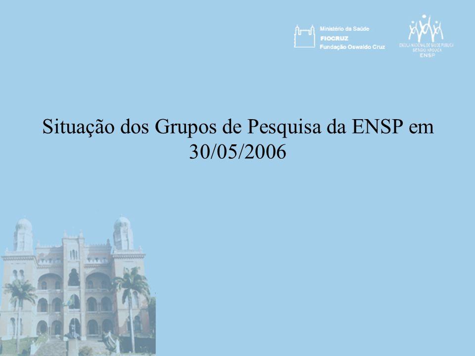 DENSP Paleoparasitologia e Paleoepidemiologia Líderes: Adauto José G.