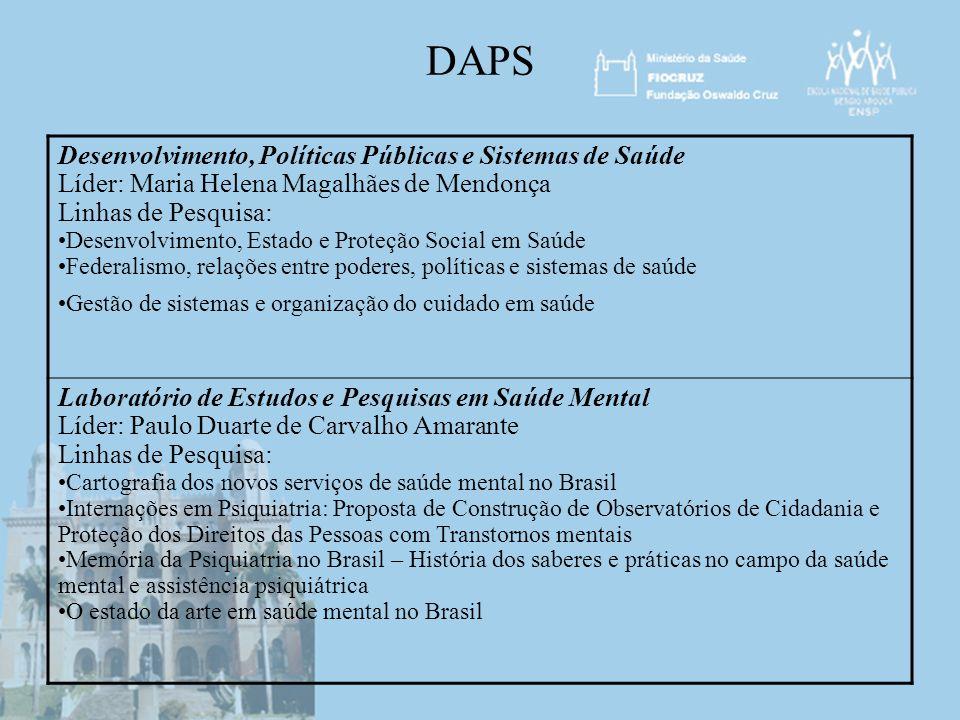 DAPS Desenvolvimento, Políticas Públicas e Sistemas de Saúde Líder: Maria Helena Magalhães de Mendonça Linhas de Pesquisa: Desenvolvimento, Estado e P