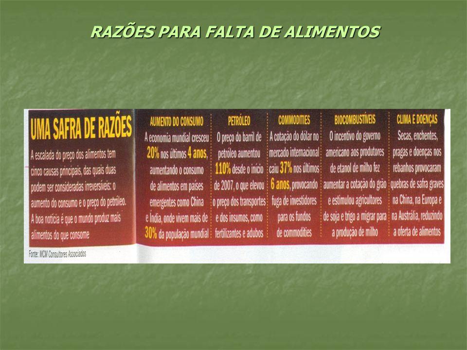 RAZÕES PARA FALTA DE ALIMENTOS
