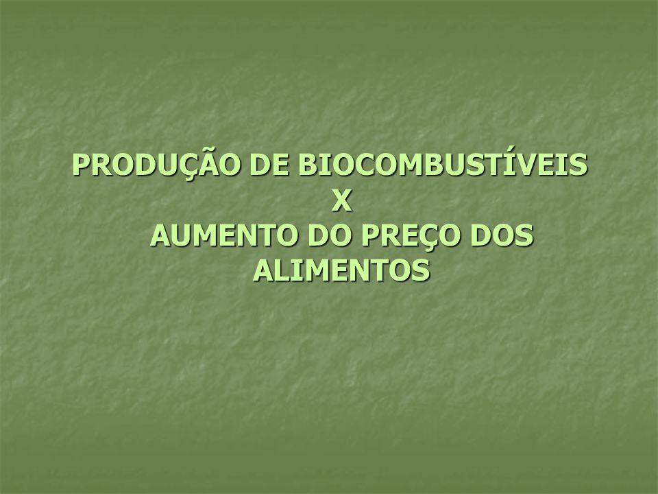 PRODUÇÃO DE BIOCOMBUSTÍVEIS X AUMENTO DO PREÇO DOS ALIMENTOS