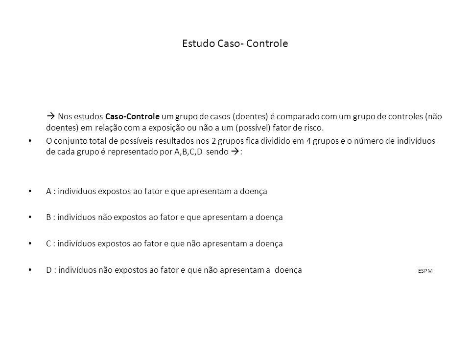Estudo Caso- Controle Nos estudos Caso-Controle um grupo de casos (doentes) é comparado com um grupo de controles (não doentes) em relação com a expos