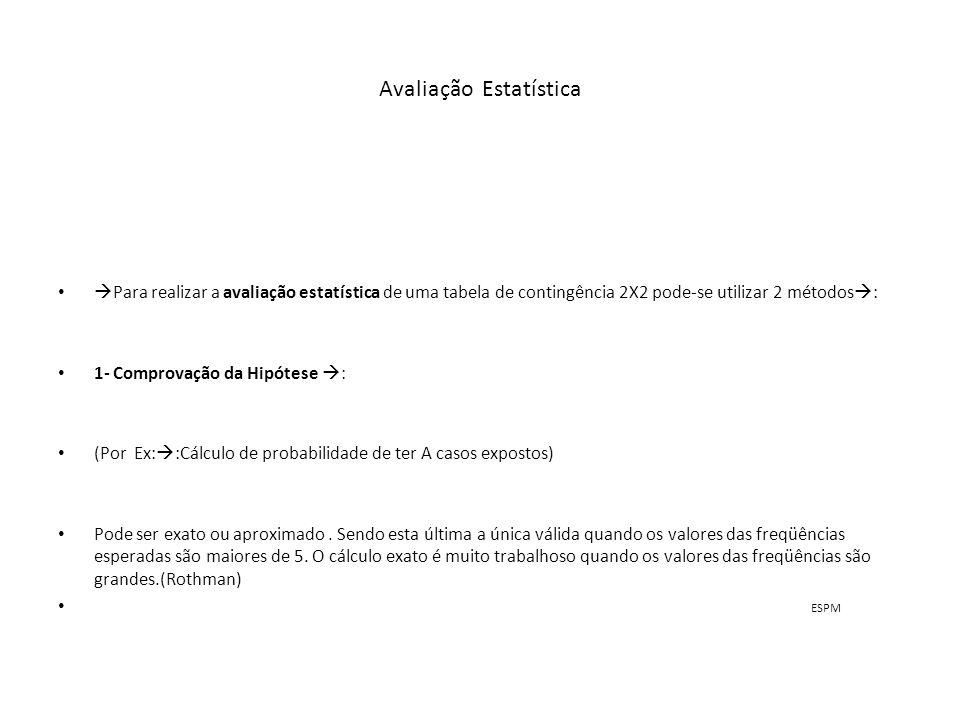 Avaliação Estatística Para realizar a avaliação estatística de uma tabela de contingência 2X2 pode-se utilizar 2 métodos : 1- Comprovação da Hipótese