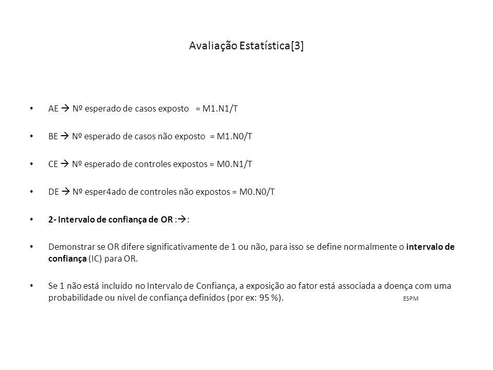 Avaliação Estatística[3] AE Nº esperado de casos exposto = M1.N1/T BE Nº esperado de casos não exposto = M1.N0/T CE Nº esperado de controles expostos
