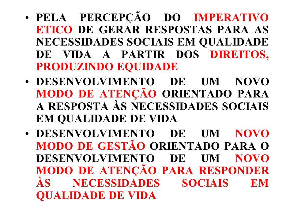 PELA PERCEPÇÃO DO IMPERATIVO ETICO DE GERAR RESPOSTAS PARA AS NECESSIDADES SOCIAIS EM QUALIDADE DE VIDA A PARTIR DOS DIREITOS, PRODUZINDO EQUIDADE DESENVOLVIMENTO DE UM NOVO MODO DE ATENÇÃO ORIENTADO PARA A RESPOSTA ÀS NECESSIDADES SOCIAIS EM QUALIDADE DE VIDA DESENVOLVIMENTO DE UM NOVO MODO DE GESTÃO ORIENTADO PARA O DESENVOLVIMENTO DE UM NOVO MODO DE ATENÇÃO PARA RESPONDER ÀS NECESSIDADES SOCIAIS EM QUALIDADE DE VIDA
