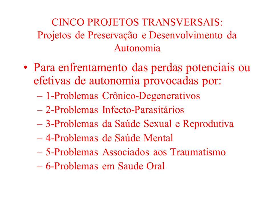CINCO PROJETOS TRANSVERSAIS: Projetos de Preservação e Desenvolvimento da Autonomia Para enfrentamento das perdas potenciais ou efetivas de autonomia provocadas por: –1-Problemas Crônico-Degenerativos –2-Problemas Infecto-Parasitários –3-Problemas da Saúde Sexual e Reprodutiva –4-Problemas de Saúde Mental –5-Problemas Associados aos Traumatismo –6-Problemas em Saude Oral