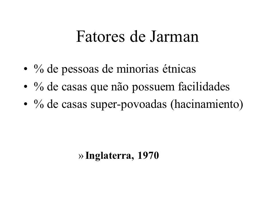 Fatores de Jarman % de pessoas de minorias étnicas % de casas que não possuem facilidades % de casas super-povoadas (hacinamiento) »Inglaterra, 1970