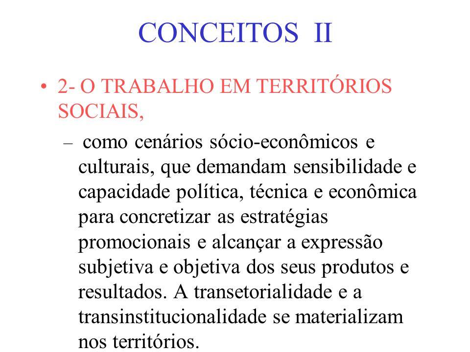 CONCEITOS II 2- O TRABALHO EM TERRITÓRIOS SOCIAIS, – como cenários sócio-econômicos e culturais, que demandam sensibilidade e capacidade política, técnica e econômica para concretizar as estratégias promocionais e alcançar a expressão subjetiva e objetiva dos seus produtos e resultados.