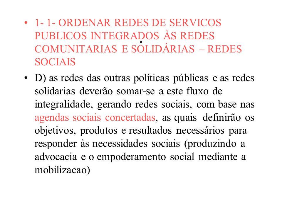 . 1- 1- ORDENAR REDES DE SERVICOS PUBLICOS INTEGRADOS ÀS REDES COMUNITARIAS E SOLIDÁRIAS – REDES SOCIAIS D) as redes das outras políticas públicas e as redes solidarias deverão somar-se a este fluxo de integralidade, gerando redes sociais, com base nas agendas sociais concertadas, as quais definirão os objetivos, produtos e resultados necessários para responder às necessidades sociais (produzindo a advocacia e o empoderamento social mediante a mobilizacao)