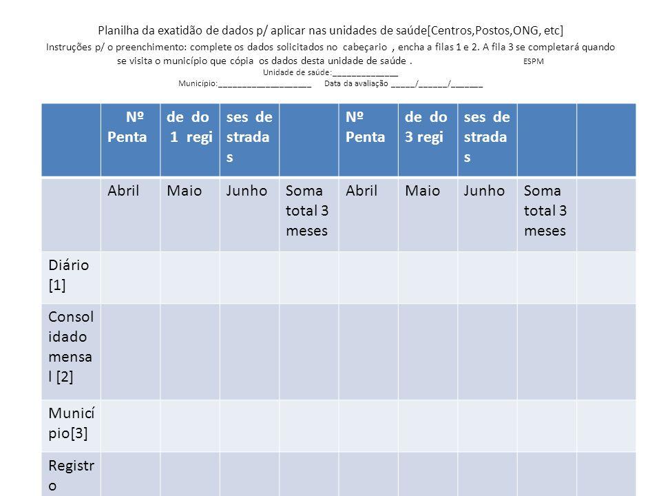 Planilha da exatidão de dados p/ aplicar nas unidades de saúde[Centros,Postos,ONG, etc] Instruções p/ o preenchimento: complete os dados solicitados n