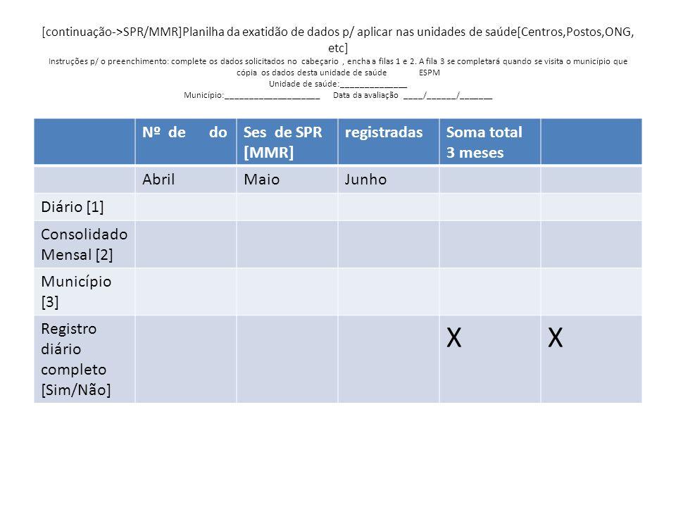 [continuação->SPR/MMR]Planilha da exatidão de dados p/ aplicar nas unidades de saúde[Centros,Postos,ONG, etc] Instruções p/ o preenchimento: complete