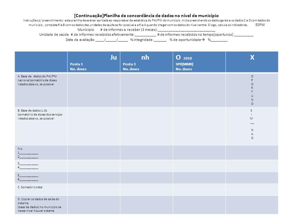 [Continuação]Planilha de concordância de dados no nível de município Instruções p/ preenchimento : esta planilha deverá ser aplicada ao responsável de