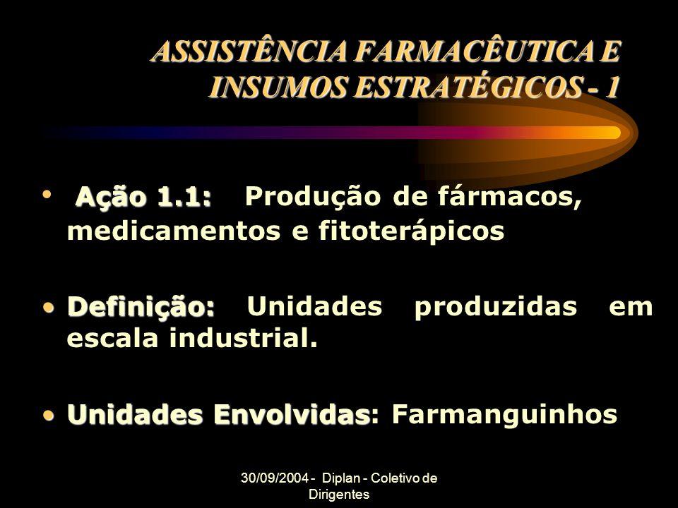 30/09/2004 - Diplan - Coletivo de Dirigentes ASSISTÊNCIA FARMACÊUTICA E INSUMOS ESTRATÉGICOS - 1 Ação 1.1: Ação 1.1:Produção de fármacos, medicamentos e fitoterápicos Definição:Definição: Unidades produzidas em escala industrial.