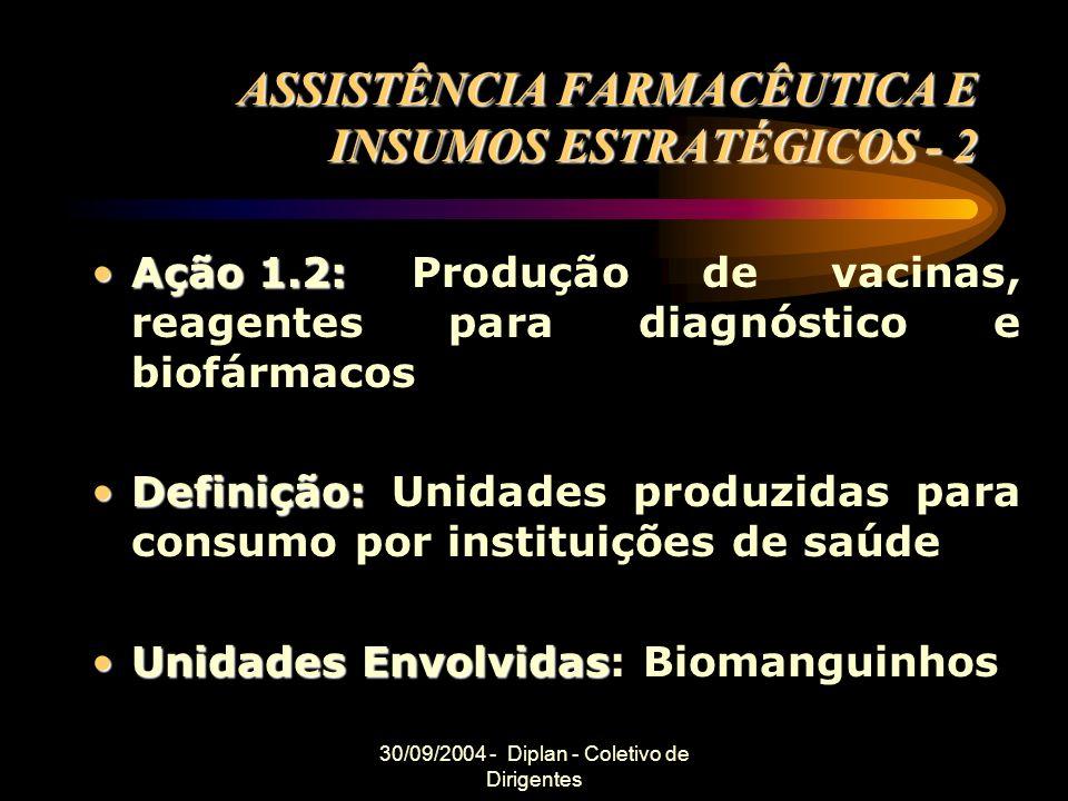 30/09/2004 - Diplan - Coletivo de Dirigentes ASSISTÊNCIA FARMACÊUTICA E INSUMOS ESTRATÉGICOS - 2 Ação 1.2:Ação 1.2: Produção de vacinas, reagentes para diagnóstico e biofármacos Definição:Definição: Unidades produzidas para consumo por instituições de saúde Unidades EnvolvidasUnidades Envolvidas: Biomanguinhos