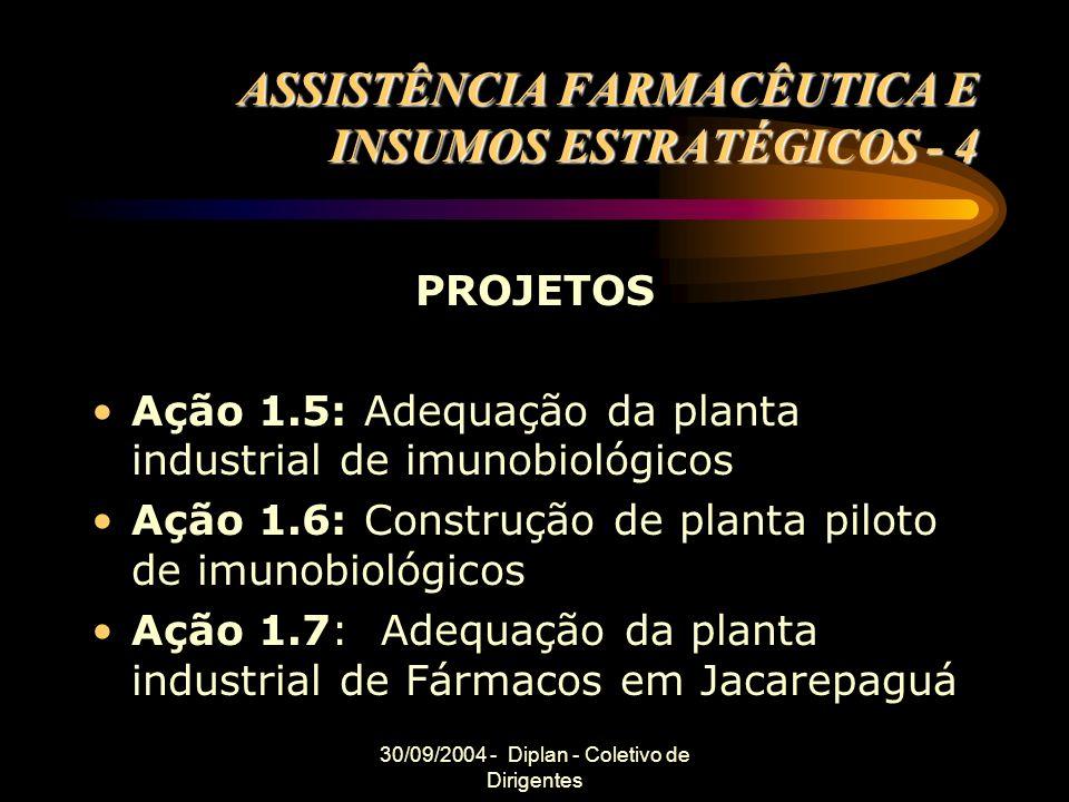 30/09/2004 - Diplan - Coletivo de Dirigentes ASSISTÊNCIA FARMACÊUTICA E INSUMOS ESTRATÉGICOS - 4 PROJETOS Ação 1.5: Adequação da planta industrial de imunobiológicos Ação 1.6: Construção de planta piloto de imunobiológicos Ação 1.7: Adequação da planta industrial de Fármacos em Jacarepaguá