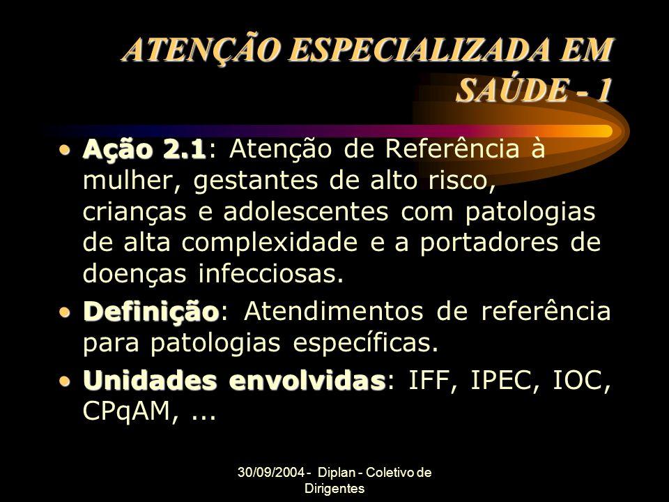 30/09/2004 - Diplan - Coletivo de Dirigentes ATENÇÃO ESPECIALIZADA EM SAÚDE - 1 Ação 2.1Ação 2.1: Atenção de Referência à mulher, gestantes de alto ri