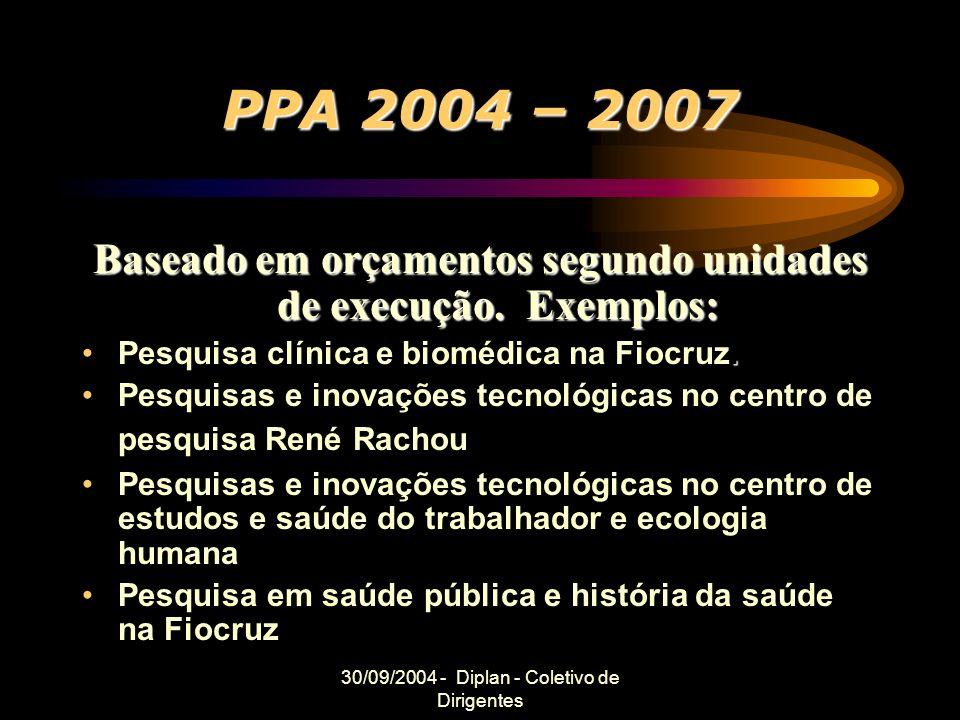 30/09/2004 - Diplan - Coletivo de Dirigentes PPA 2004 – 2007 Baseado em orçamentos segundo unidades de execução. Exemplos:.Pesquisa clínica e biomédic