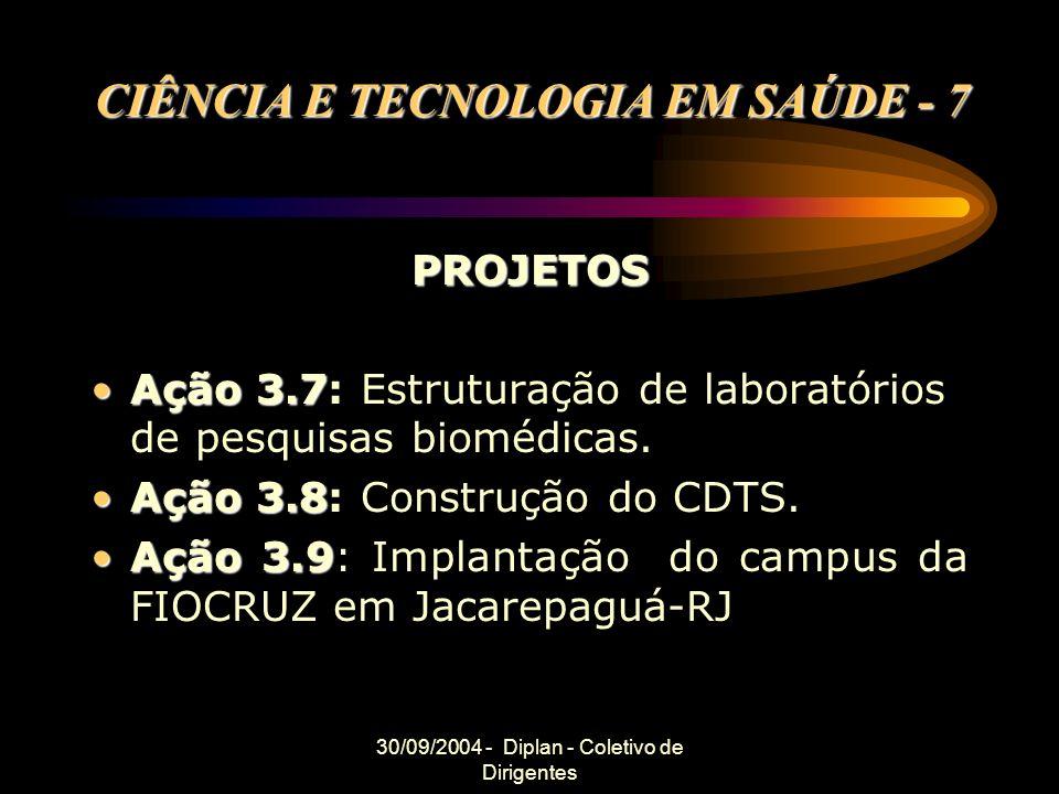 30/09/2004 - Diplan - Coletivo de Dirigentes CIÊNCIA E TECNOLOGIA EM SAÚDE - 7 PROJETOS Ação 3.7Ação 3.7: Estruturação de laboratórios de pesquisas biomédicas.