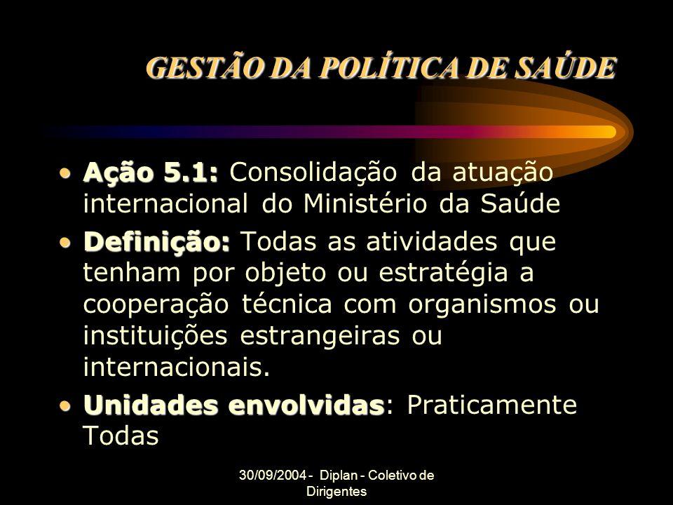 30/09/2004 - Diplan - Coletivo de Dirigentes GESTÃO DA POLÍTICA DE SAÚDE Ação 5.1:Ação 5.1: Consolidação da atuação internacional do Ministério da Saú