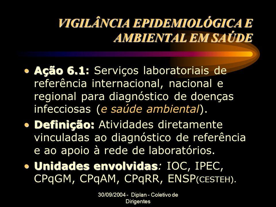 30/09/2004 - Diplan - Coletivo de Dirigentes VIGILÂNCIA EPIDEMIOLÓGICA E AMBIENTAL EM SAÚDE Ação 6.1Ação 6.1: Serviços laboratoriais de referência internacional, nacional e regional para diagnóstico de doenças infecciosas (e saúde ambiental).